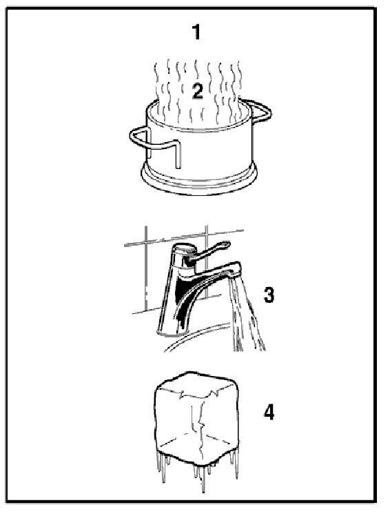 funktion und bauteile einer klimaanlage fachartikel dieselschrauber community. Black Bedroom Furniture Sets. Home Design Ideas