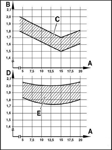 Funktion und Bauteile einer Klimaanlage (Fachartikel ...