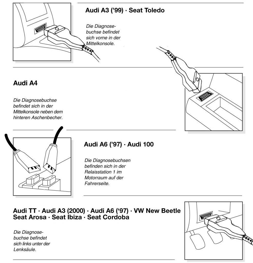fehler elektronische drosselklappensteuerung